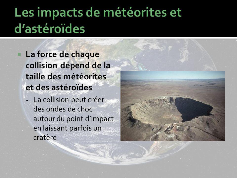 La force de chaque collision dépend de la taille des météorites et des astéroïdes - La collision peut créer des ondes de choc autour du point dimpact en laissant parfois un cratère