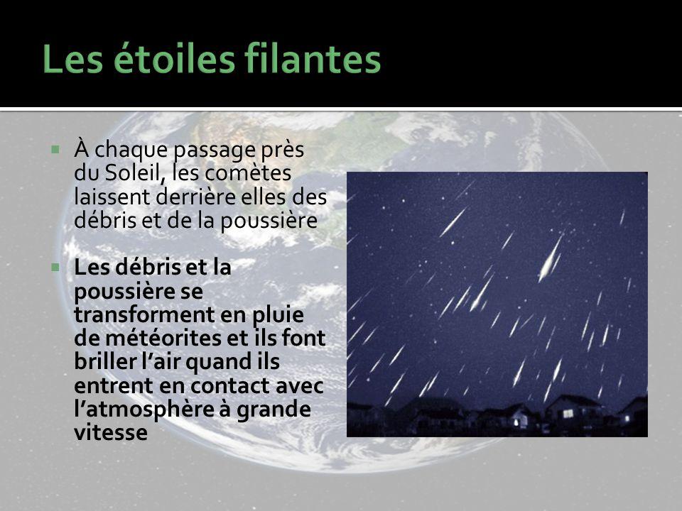 À chaque passage près du Soleil, les comètes laissent derrière elles des débris et de la poussière Les débris et la poussière se transforment en pluie de météorites et ils font briller lair quand ils entrent en contact avec latmosphère à grande vitesse