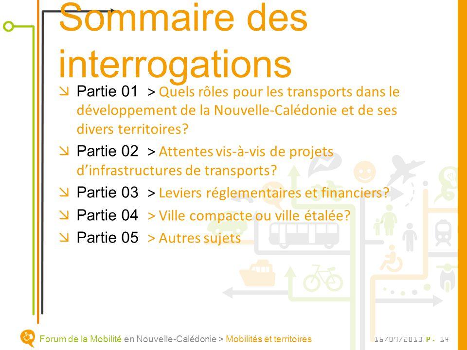 Sommaire des interrogations 16/09/2013 P. 14 Forum de la Mobilité en Nouvelle-Calédonie > Mobilités et territoires Partie 01 > Quels rôles pour les tr