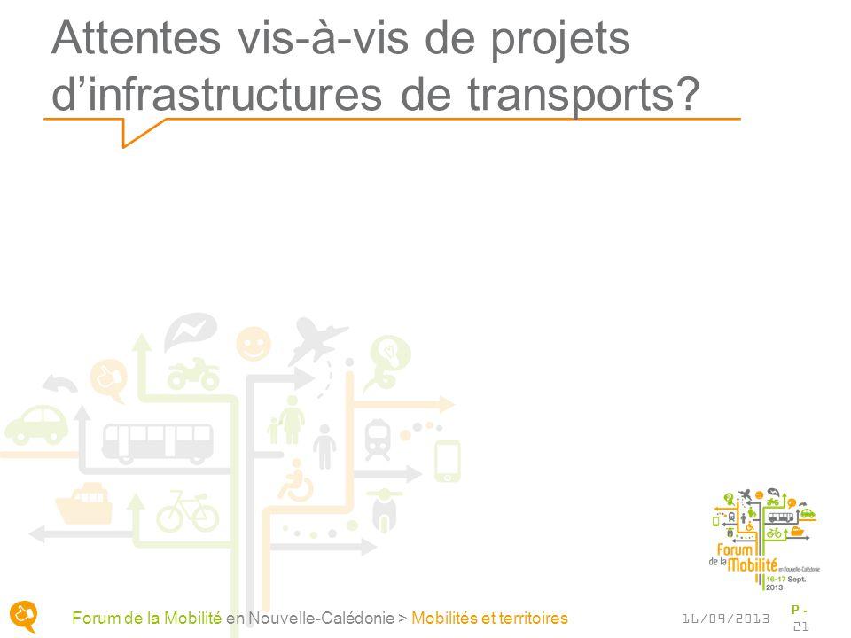Attentes vis-à-vis de projets dinfrastructures de transports? P. 21 Forum de la Mobilité en Nouvelle-Calédonie > Mobilités et territoires 16/09/2013
