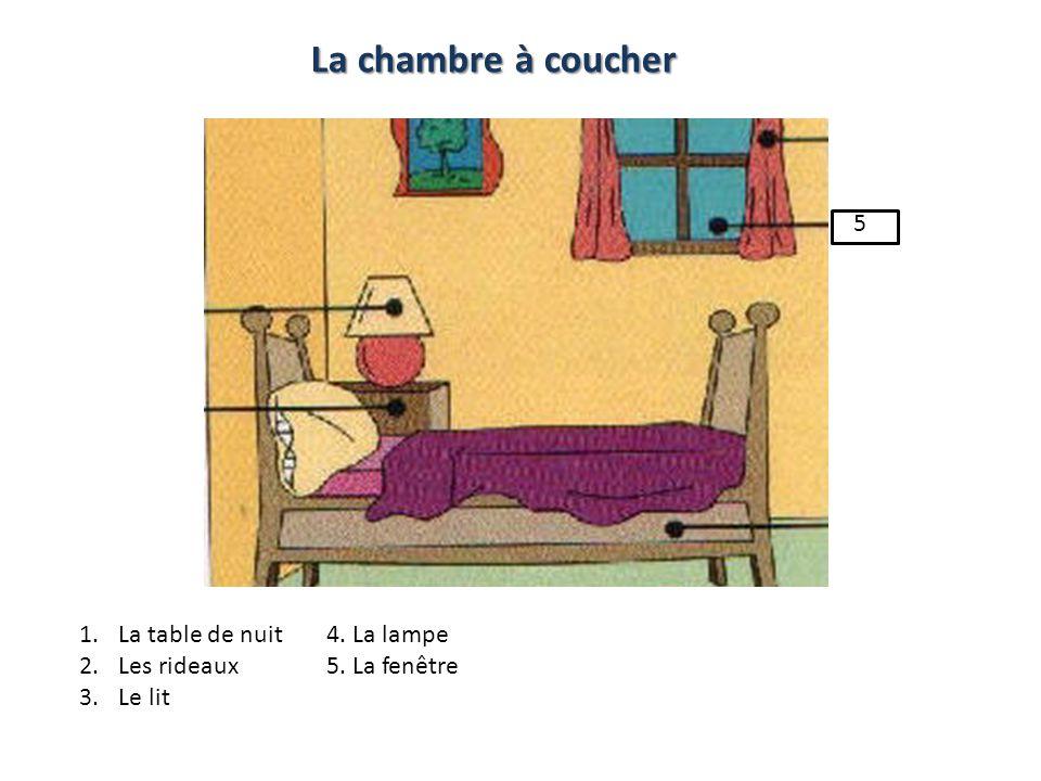 5 1.La table de nuit 2.Les rideaux 3.Le lit 4. La lampe 5. La fenêtre La chambre à coucher