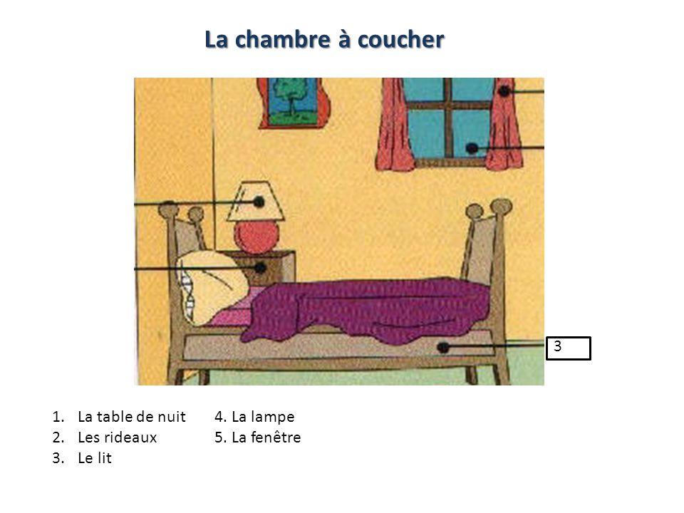 3 1.La table de nuit 2.Les rideaux 3.Le lit 4. La lampe 5. La fenêtre La chambre à coucher