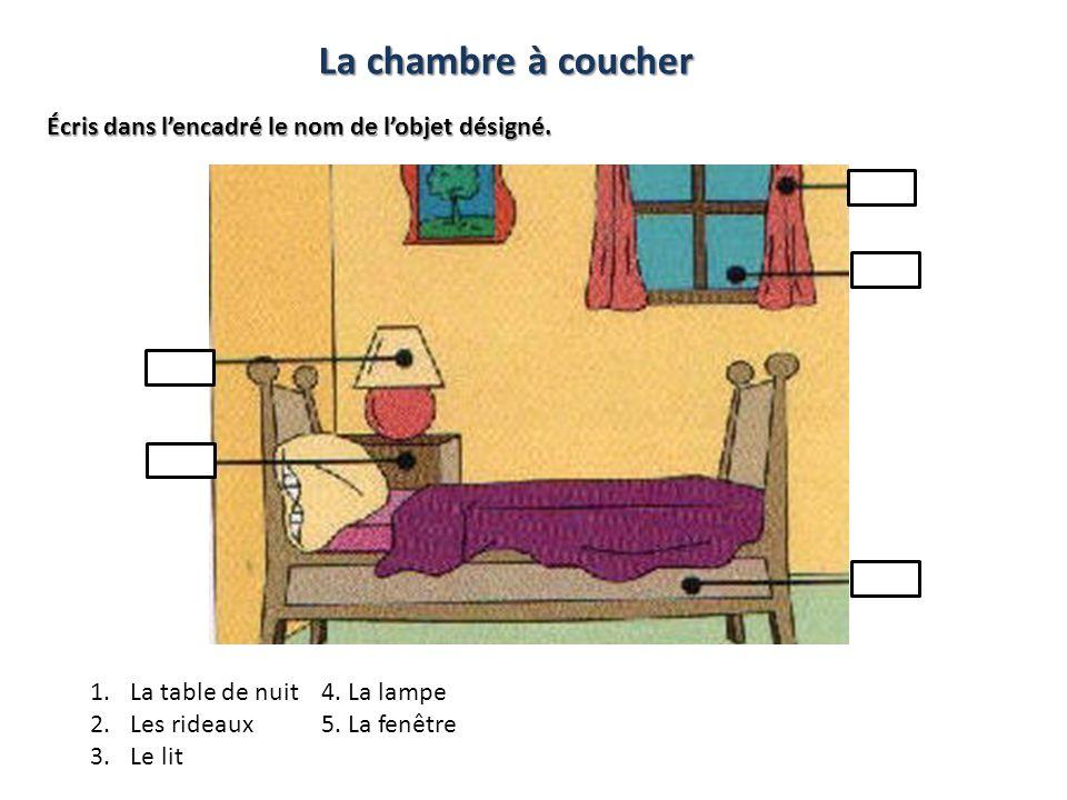 La chambre à coucher 1.La table de nuit 2.Les rideaux 3.Le lit 4. La lampe 5. La fenêtre