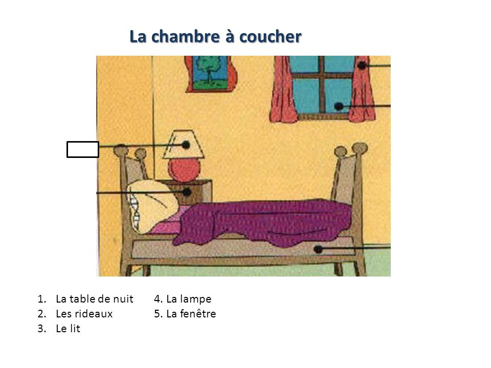 44 4 1.La table de nuit 2.Les rideaux 3.Le lit 4. La lampe 5. La fenêtre La chambre à coucher