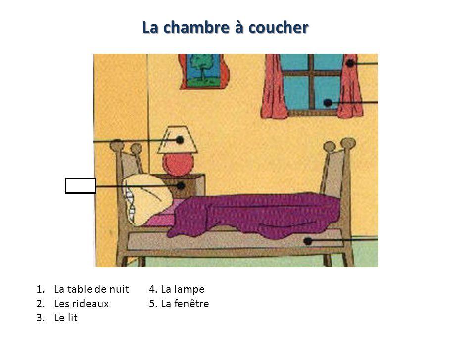 1 1.La table de nuit 2.Les rideaux 3.Le lit 4. La lampe 5. La fenêtre La chambre à coucher