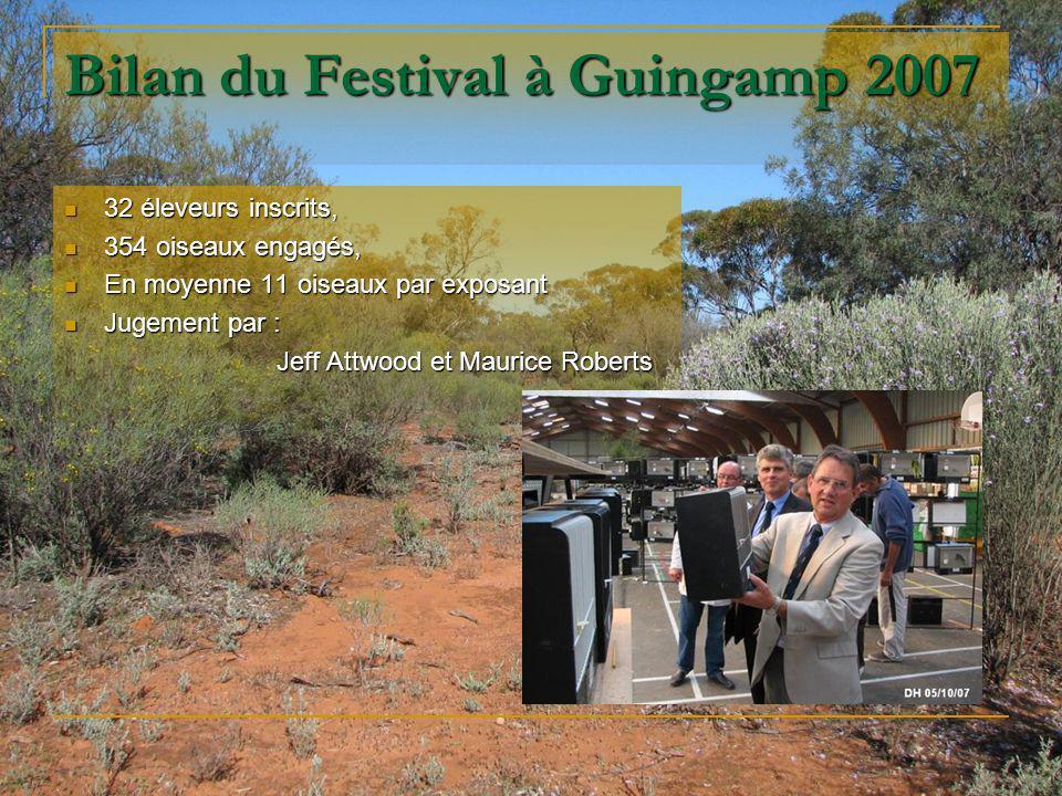 Bilan du Festival à Guingamp 2007 32 éleveurs inscrits, 32 éleveurs inscrits, 354 oiseaux engagés, 354 oiseaux engagés, En moyenne 11 oiseaux par expo