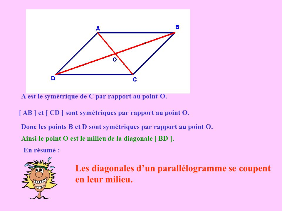 A est le symétrique de C par rapport au point O.