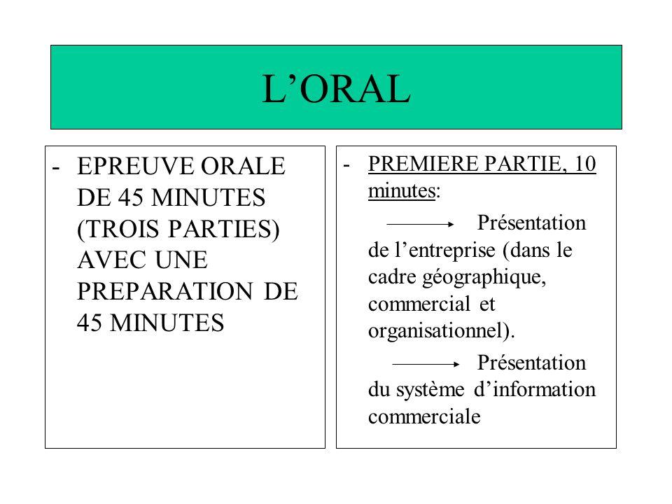 LORAL -EPREUVE ORALE DE 45 MINUTES (TROIS PARTIES) AVEC UNE PREPARATION DE 45 MINUTES -PREMIERE PARTIE, 10 minutes: Présentation de lentreprise (dans le cadre géographique, commercial et organisationnel).
