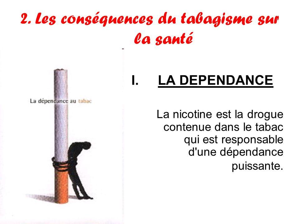 2. Les conséquences du tabagisme sur la santé I.LA DEPENDANCE La nicotine est la drogue contenue dans le tabac qui est responsable d'une dépendance pu