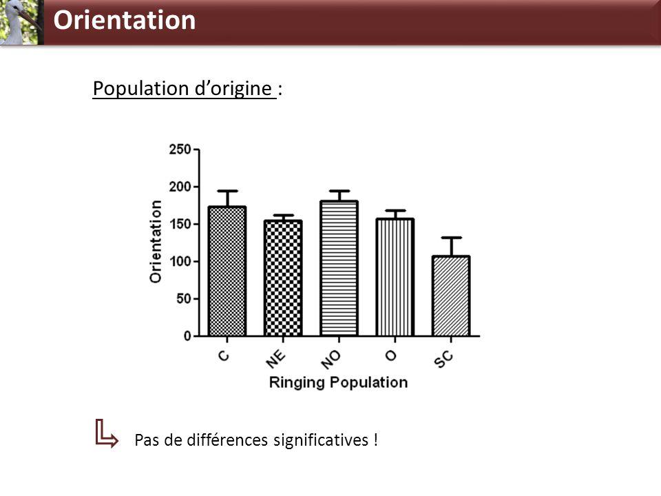 Orientation Population dorigine : Pas de différences significatives !