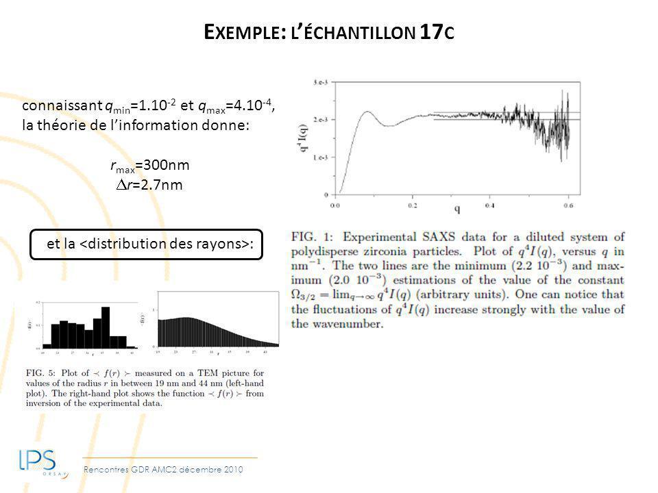 Rencontres GDR AMC2 décembre 2010 E XEMPLE : L ÉCHANTILLON 17 C connaissant q min =1.10 -2 et q max =4.10 -4, la théorie de linformation donne: r max =300nm r=2.7nm et la :