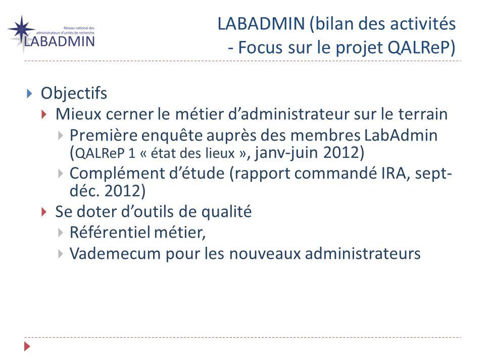 Objectifs Mieux cerner le métier dadministrateur sur le terrain Première enquête auprès des membres LabAdmin ( QALReP 1 « état des lieux », janv-juin 2012) Complément détude (rapport commandé IRA, sept- déc.