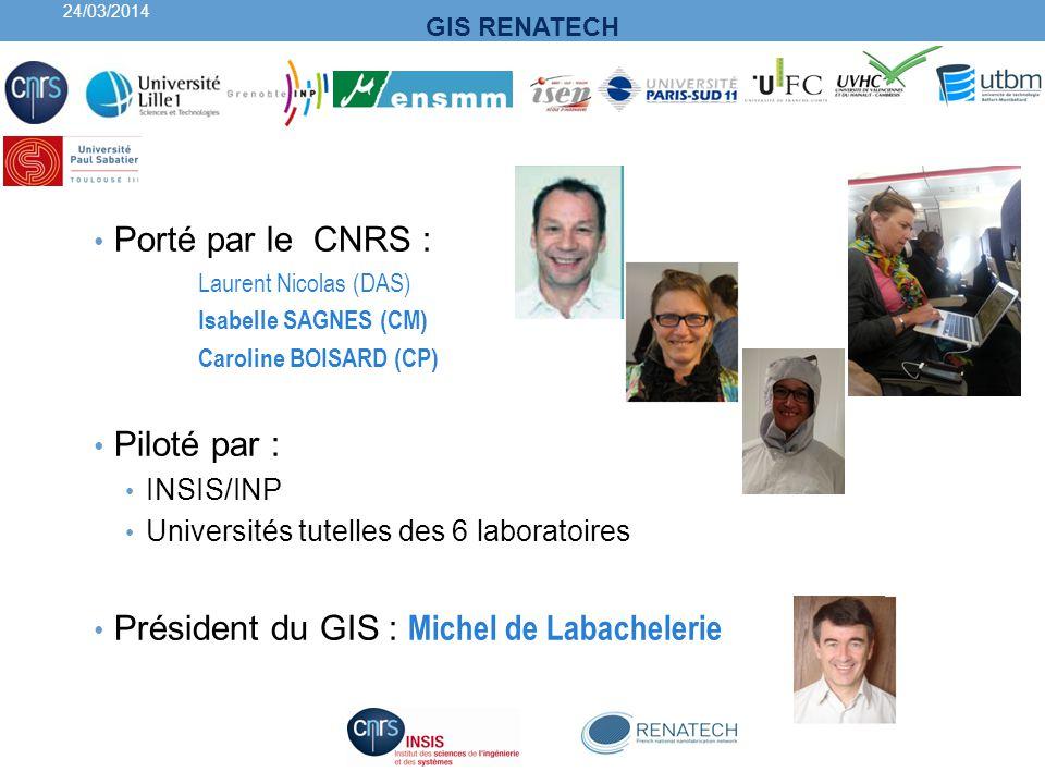 2014 BUDGET TGIR 2014 : 3 717 K Coût des INFRASTRUCTURES en 2014 (sans projet scientifiue) 6,3 M /an 906/m² Coût dexploitation (projets scientifiques) 2 M/an Coût de personnel (~ 140 IR & Techniciens) 8,4 M/an INVESTISSEMENT 10% du parc à renouveler chaque année soit 12 M/an Budget et couts 24/03/2014 CNRS & Universtités= 59% (coûts fixes ) 3,282 M CNRS 0,435 M Universités Utilisateurs RENATECH= 41% 2,3 M Valeur des équipements : 126 M