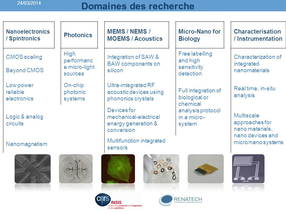Domaines des recherche Nanoelectronics / Spintronics Photonics MEMS / NEMS / MOEMS / Acoustics Micro-Nano for Biology Characterisation / Instrumentation CMOS scaling Beyond CMOS High performanc e micro-light sources Integration of SAW & BAW components on silicon Free labelling and high sensitivity detection Characterization of integrated nanomaterials Low power reliable electronics On-chip photonic systems Ultra-integrated RF acoustic devices using phononics crystals Full integration of biological or chemical analysis protocol in a micro- system Real time, in-situ analysis Logic & analog circuits Devices for mechanical-electrical energy generation & conversion Multiscale approaches for nano materials, nano devices and micro/nano systems Nanomagnetism Multifunction integrated sensors 24/03/2014