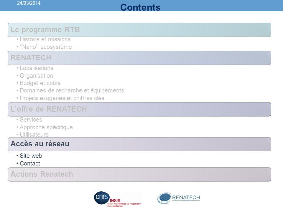 Un seul point daccès http://www.renatech.org Facturation après la réalisation Rapport (1 page, publications, brevets...), & enquête de satisfaction Courte description des besoins Etude de faisabilité gratuite Planning de travail et devis = Cout daccès horaire x le facteur de ressource 24/03/2014