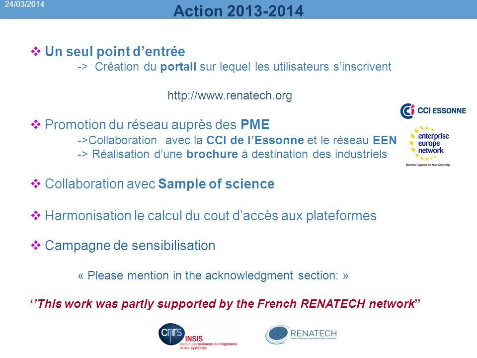Et néanmoins un vrais progrès (WEB OF SCIENCE) Citations indexées Publications indexées 24/03/2014 Plus de 500 publications par an...