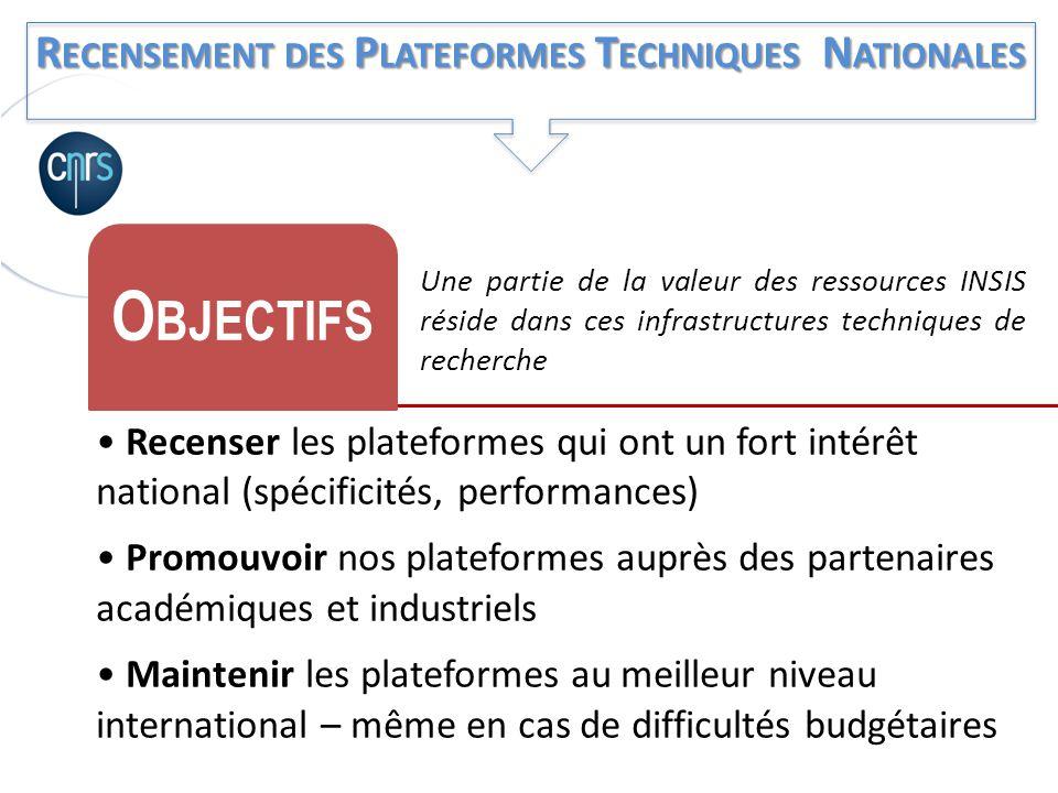 Une partie de la valeur des ressources INSIS réside dans ces infrastructures techniques de recherche O BJECTIFS Recenser les plateformes qui ont un fo