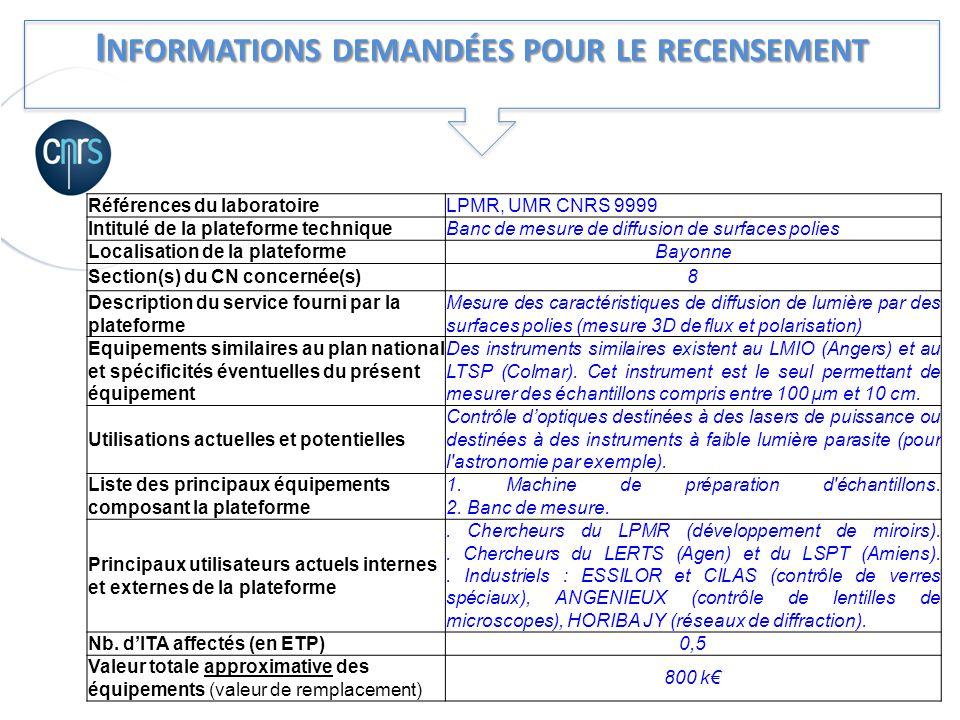 I NFORMATIONS DEMANDÉES POUR LE RECENSEMENT Références du laboratoireLPMR, UMR CNRS 9999 Intitulé de la plateforme techniqueBanc de mesure de diffusio