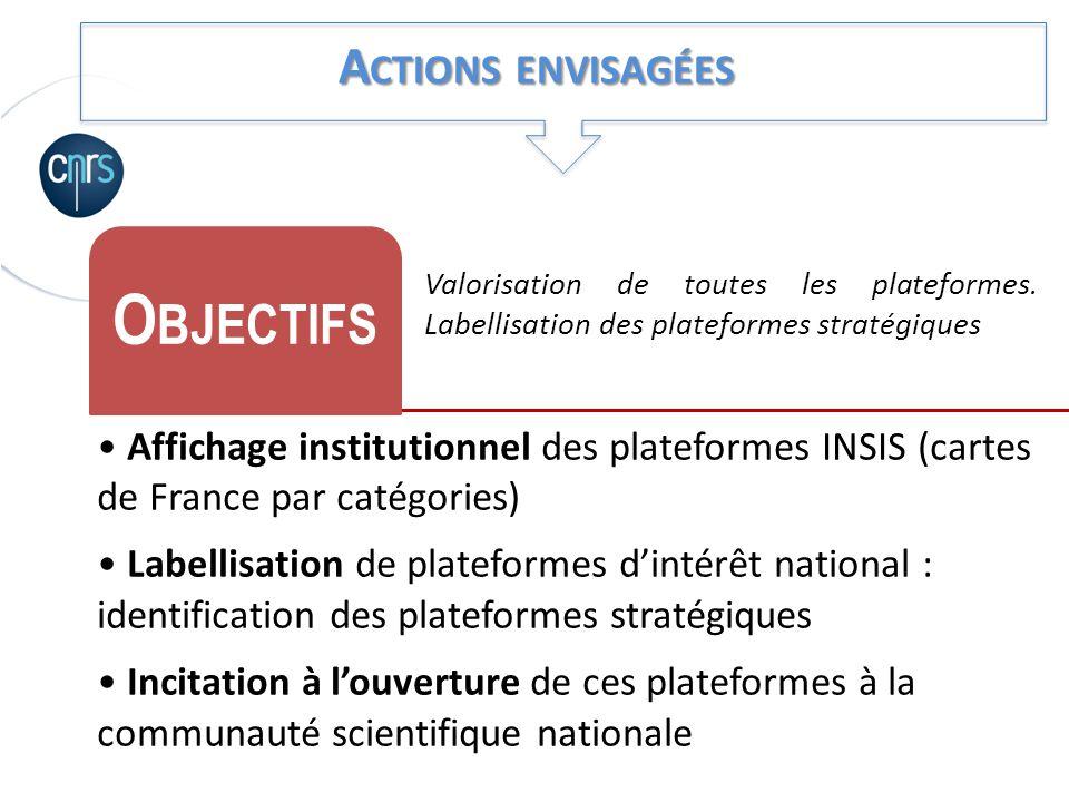 Valorisation de toutes les plateformes. Labellisation des plateformes stratégiques O BJECTIFS Affichage institutionnel des plateformes INSIS (cartes d