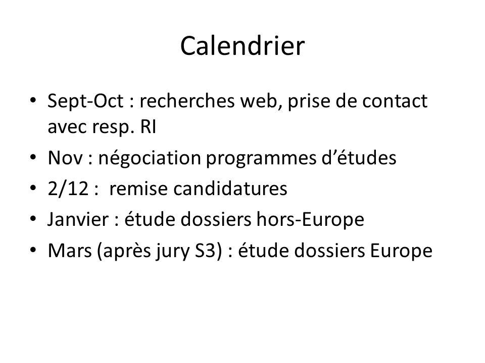 Calendrier Sept-Oct : recherches web, prise de contact avec resp. RI Nov : négociation programmes détudes 2/12 : remise candidatures Janvier : étude d