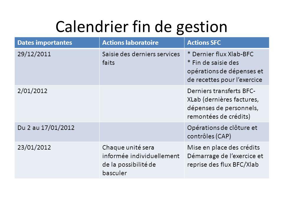 Calendrier fin de gestion Dates importantesActions laboratoireActions SFC 29/12/2011Saisie des derniers services faits * Dernier flux Xlab-BFC * Fin de saisie des opérations de dépenses et de recettes pour lexercice 2/01/2012Derniers transferts BFC- XLab (dernières factures, dépenses de personnels, remontées de crédits) Du 2 au 17/01/2012Opérations de clôture et contrôles (CAP) 23/01/2012Chaque unité sera informée individuellement de la possibilité de basculer Mise en place des crédits Démarrage de lexercice et reprise des flux BFC/Xlab
