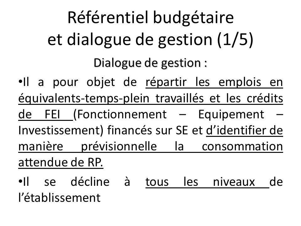 Référentiel budgétaire et dialogue de gestion (1/5) Dialogue de gestion : Il a pour objet de répartir les emplois en équivalents-temps-plein travaillés et les crédits de FEI (Fonctionnement – Equipement – Investissement) financés sur SE et didentifier de manière prévisionnelle la consommation attendue de RP.