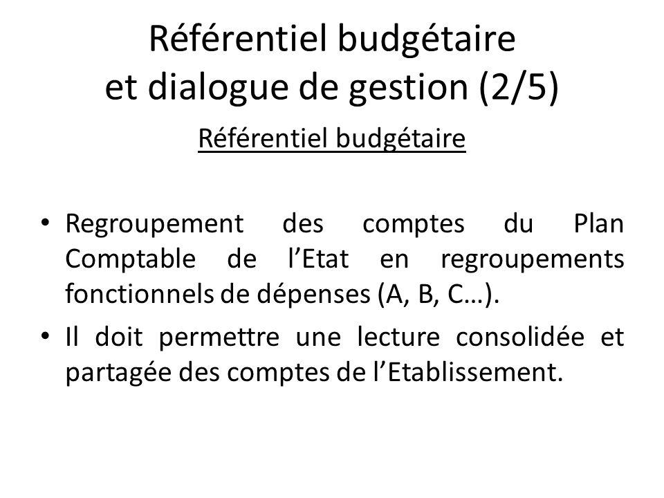 Référentiel budgétaire Regroupement des comptes du Plan Comptable de lEtat en regroupements fonctionnels de dépenses (A, B, C…).
