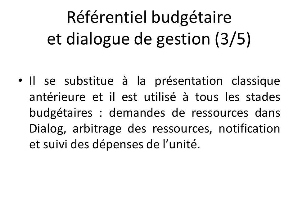 Il se substitue à la présentation classique antérieure et il est utilisé à tous les stades budgétaires : demandes de ressources dans Dialog, arbitrage des ressources, notification et suivi des dépenses de lunité.