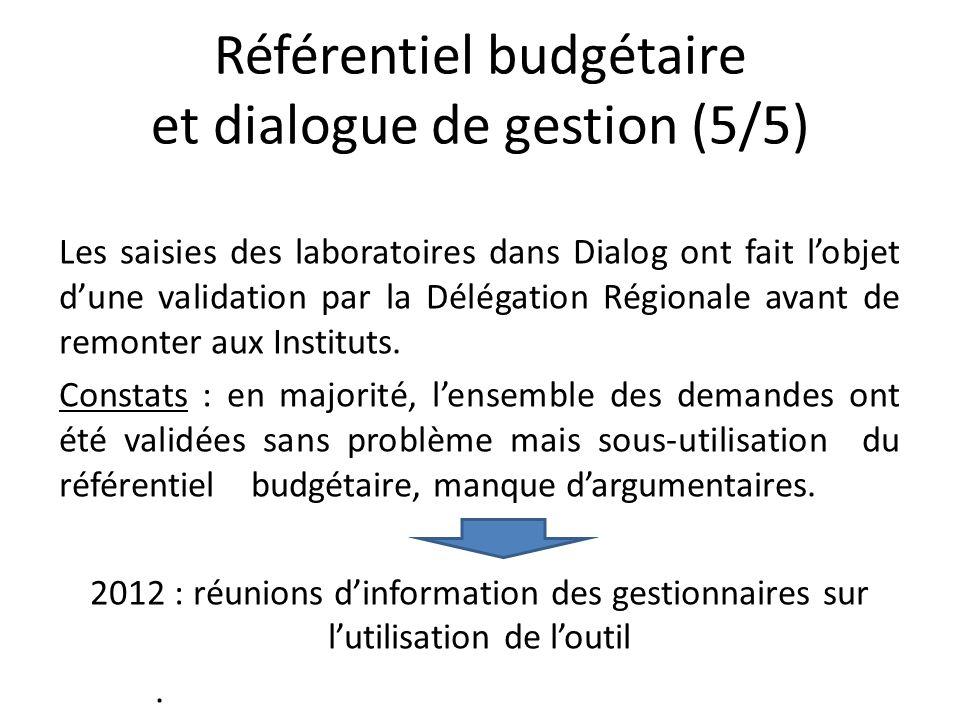 Les saisies des laboratoires dans Dialog ont fait lobjet dune validation par la Délégation Régionale avant de remonter aux Instituts.