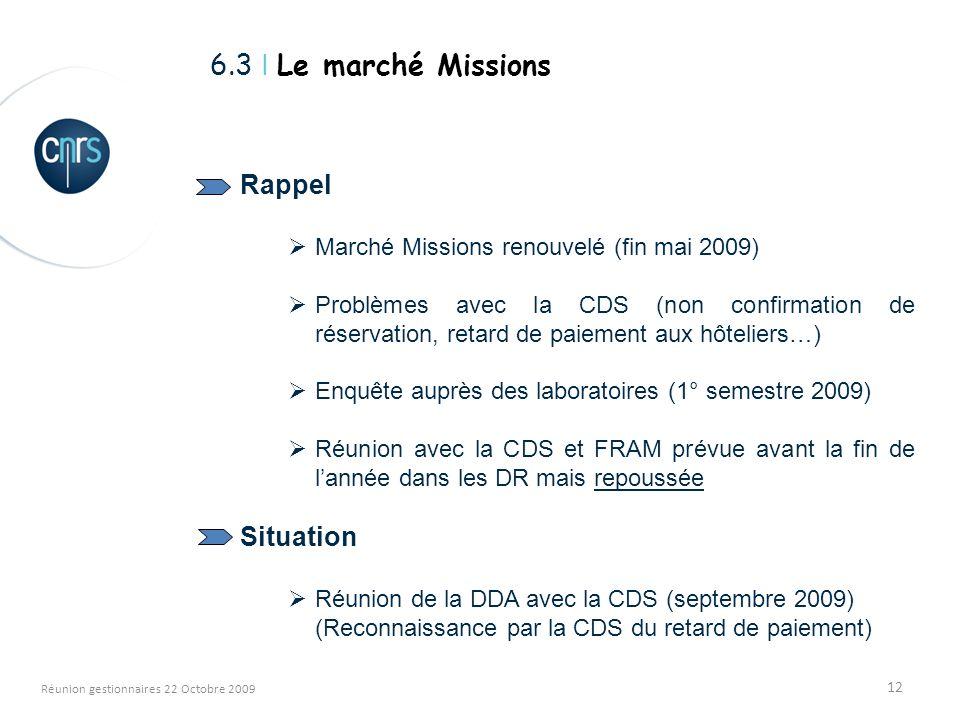 12 Réunion gestionnaires 22 Octobre 2009 Rappel Marché Missions renouvelé (fin mai 2009) Problèmes avec la CDS (non confirmation de réservation, retar