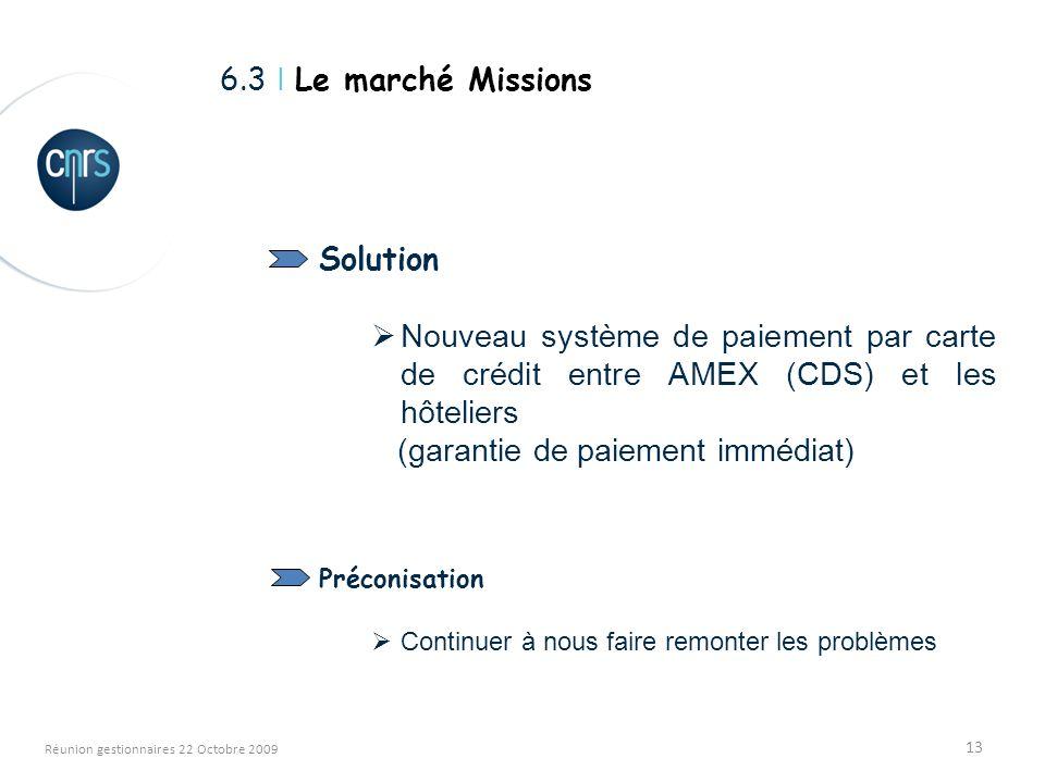 13 Réunion gestionnaires 22 Octobre 2009 6.3 I Le marché Missions Solution Nouveau système de paiement par carte de crédit entre AMEX (CDS) et les hôt