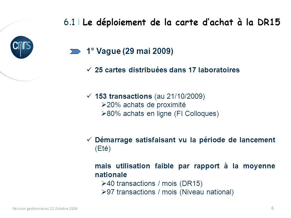 6 Réunion gestionnaires 22 Octobre 2009 6.1 I Le déploiement de la carte dachat à la DR15 1° Vague (29 mai 2009) 25 cartes distribuées dans 17 laborat