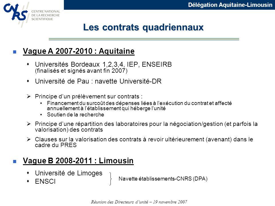 Réunion des Directeurs dunité – 19 novembre 2007 Délégation Aquitaine-Limousin Les contrats quadriennaux n Vague A 2007-2010 : Aquitaine Universités B