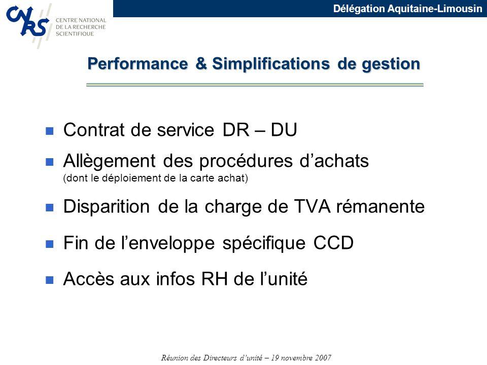Réunion des Directeurs dunité – 19 novembre 2007 Délégation Aquitaine-Limousin Performance & Simplifications de gestion n Contrat de service DR – DU n