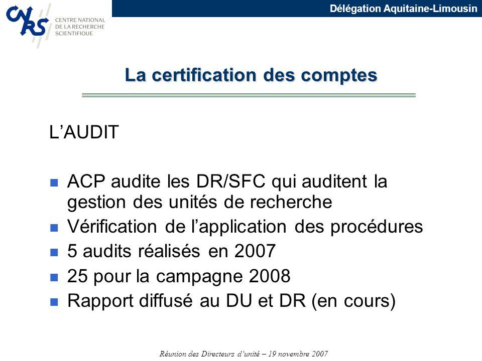Réunion des Directeurs dunité – 19 novembre 2007 Délégation Aquitaine-Limousin LAUDIT n ACP audite les DR/SFC qui auditent la gestion des unités de re