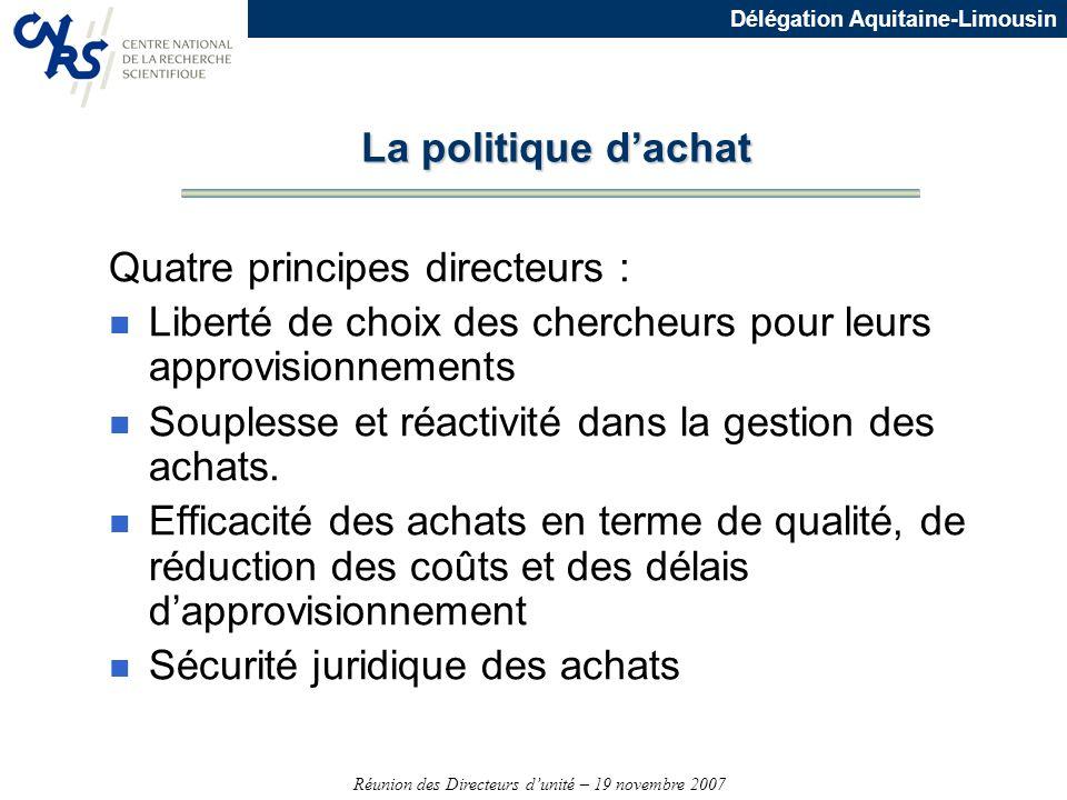 Réunion des Directeurs dunité – 19 novembre 2007 Délégation Aquitaine-Limousin La politique dachat Quatre principes directeurs : n Liberté de choix de