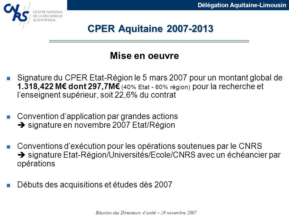 Réunion des Directeurs dunité – 19 novembre 2007 Délégation Aquitaine-Limousin CPER Aquitaine 2007-2013 Mise en oeuvre n Signature du CPER Etat-Région