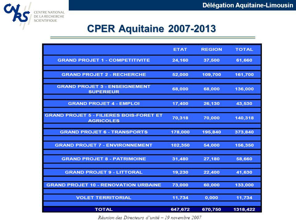 Réunion des Directeurs dunité – 19 novembre 2007 Délégation Aquitaine-Limousin 5.