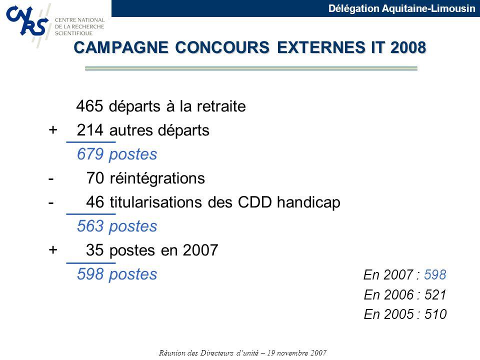 Réunion des Directeurs dunité – 19 novembre 2007 Délégation Aquitaine-Limousin CAMPAGNE CONCOURS EXTERNES IT 2008 465 départs à la retraite + 214 autr