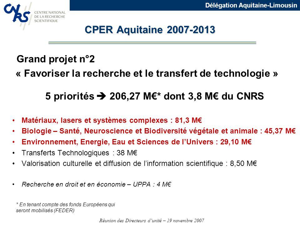 Réunion des Directeurs dunité – 19 novembre 2007 Délégation Aquitaine-Limousin CPER Aquitaine 2007-2013 Grand projet n°2 « Favoriser la recherche et l
