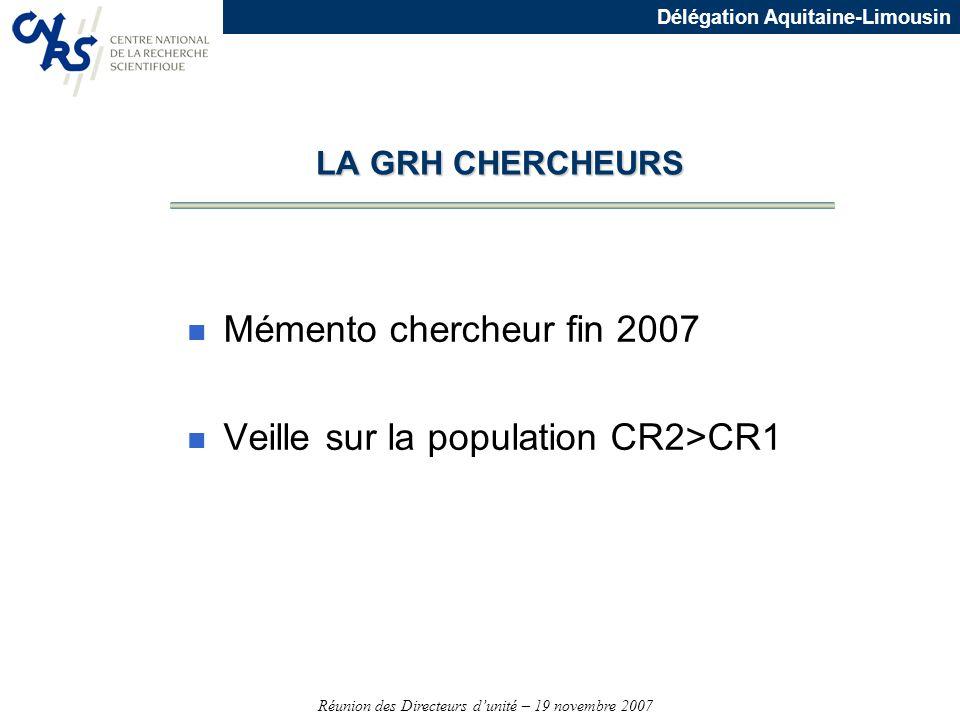 Réunion des Directeurs dunité – 19 novembre 2007 Délégation Aquitaine-Limousin LA GRH CHERCHEURS n Mémento chercheur fin 2007 n Veille sur la populati