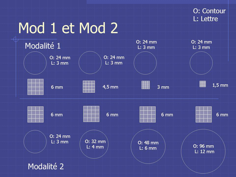 Mod 1 et Mod 2 O: 24 mm L: 3 mm O: 24 mm L: 3 mm 6 mm O: 24 mm L: 3 mm O: 32 mm L: 4 mm 6 mm 4,5 mm O: 24 mm L: 3 mm O: 48 mm L: 6 mm 6 mm 3 mm O: 24 mm L: 3 mm O: 96 mm L: 12 mm 6 mm 1,5 mm O: Contour L: Lettre Modalité 2 Modalité 1