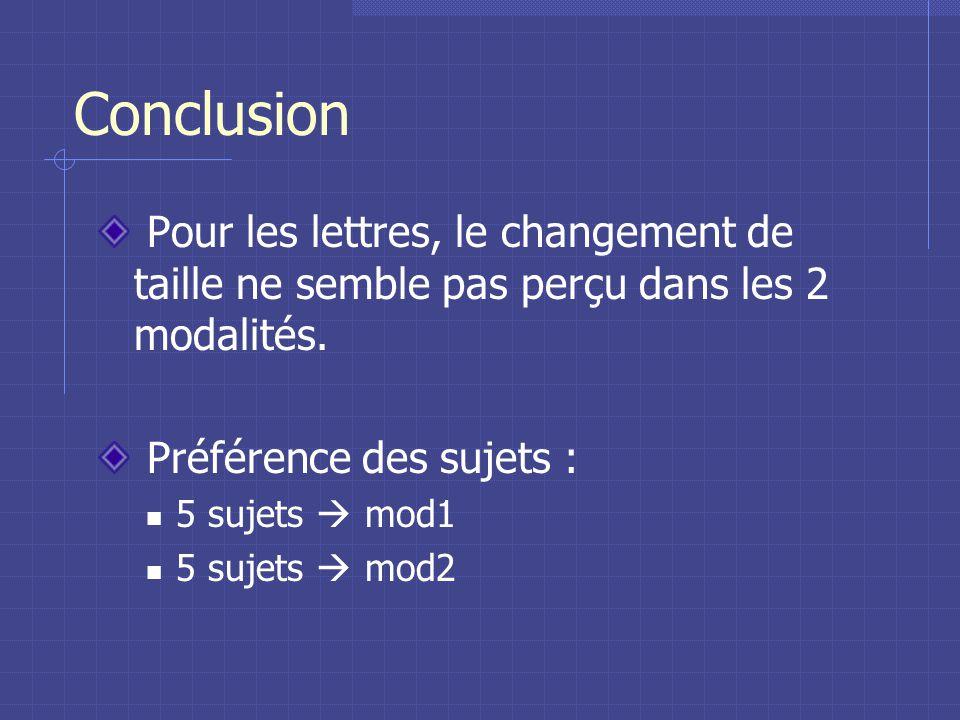Conclusion Pour les lettres, le changement de taille ne semble pas perçu dans les 2 modalités.