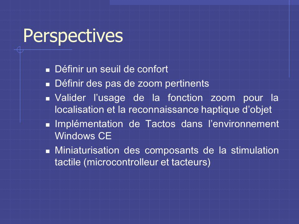 Perspectives Définir un seuil de confort Définir des pas de zoom pertinents Valider lusage de la fonction zoom pour la localisation et la reconnaissance haptique dobjet Implémentation de Tactos dans lenvironnement Windows CE Miniaturisation des composants de la stimulation tactile (microcontrolleur et tacteurs)