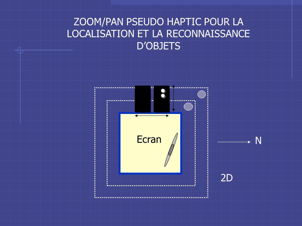Ecran ZOOM/PAN PSEUDO HAPTIC POUR LA LOCALISATION ET LA RECONNAISSANCE DOBJETS N 2D