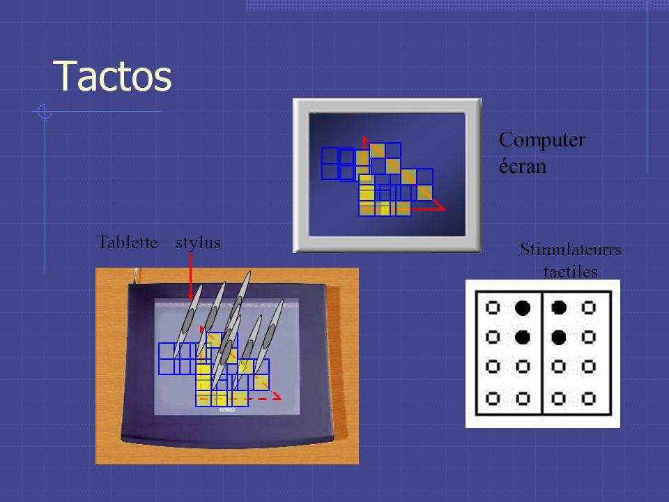 Explorer les plus petits mouvements signifiants pour le sujet Définir une valeur maximale du zoom avant qui intègre des paramètres de taille et dacuité Etant donnés une perception inscrite dans la gestuelle et un espace dexploration limité…(exp1)