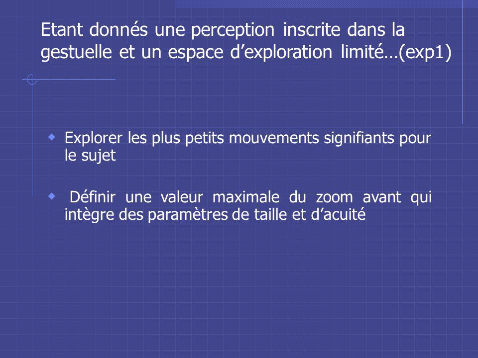 Ecran PDA AVEC INTERFACE « CONTROL MENU » BIMODALE (visuo-tactile)