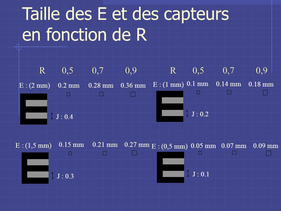 Taille des E et des capteurs en fonction de R E : (1,5 mm) J : 0.3 J : 0.4 E : (2 mm) E : (1 mm) J : 0.2 E : (0,5 mm) J : 0.1 R 0,5 0.2 mm 0.15 mm 0.1 mm 0.05 mm R 0,5 0.28 mm 0.21 mm 0.14 mm 0.07 mm 0,7 0.36 mm 0.27 mm 0.18 mm 0.09 mm 0,9