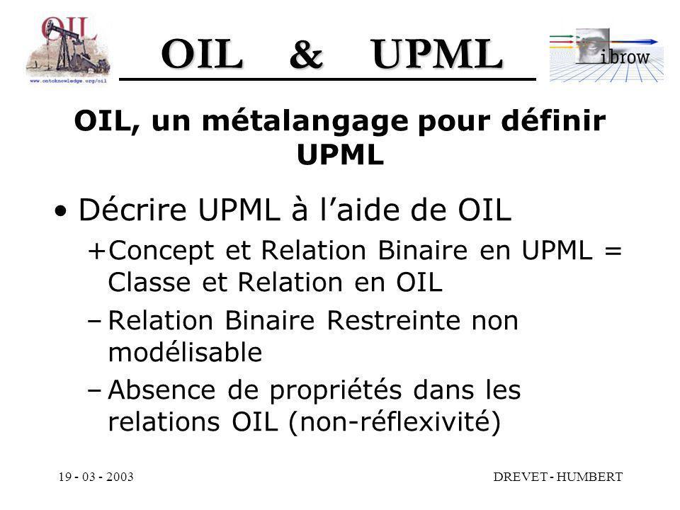 OIL & UPML 19 - 03 - 2003DREVET - HUMBERT OIL, un métalangage pour définir UPML Décrire UPML à laide de OIL +Concept et Relation Binaire en UPML = Classe et Relation en OIL –Relation Binaire Restreinte non modélisable –Absence de propriétés dans les relations OIL (non-réflexivité)