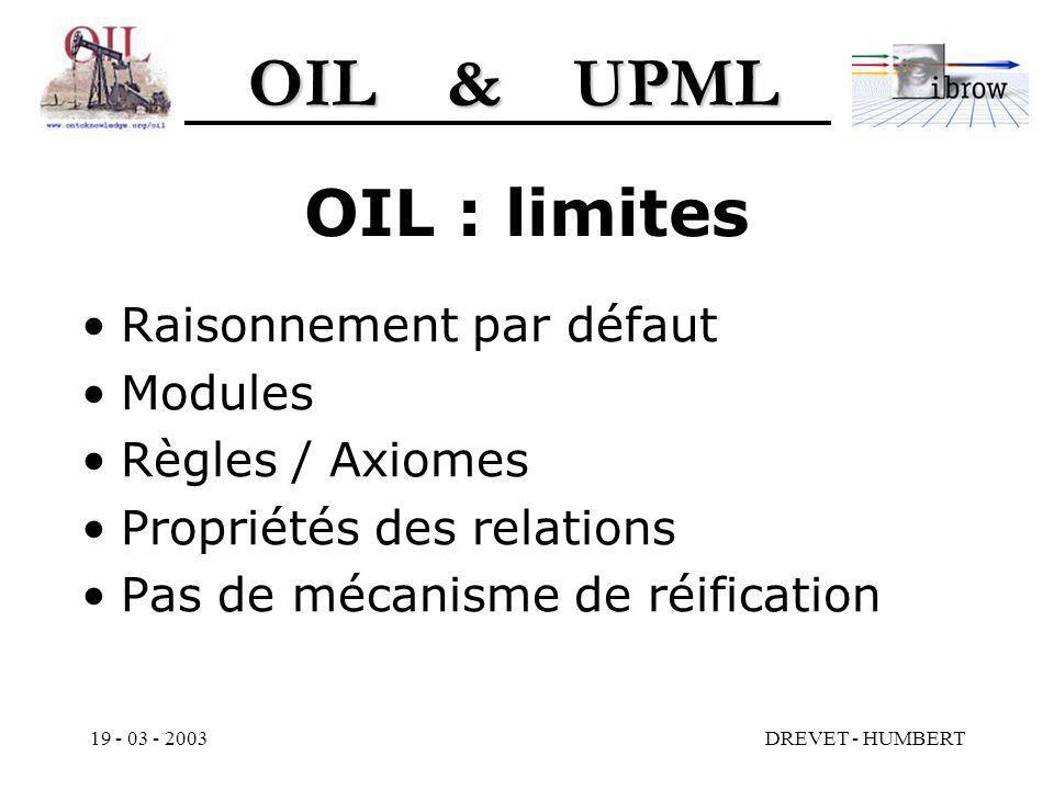 OIL & UPML 19 - 03 - 2003DREVET - HUMBERT OIL : limites Raisonnement par défaut Modules Règles / Axiomes Propriétés des relations Pas de mécanisme de réification